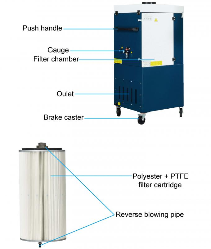 Bench Top Mobile Fume Extractor KZS-1.5S For Welding / Laser Dust Collecting